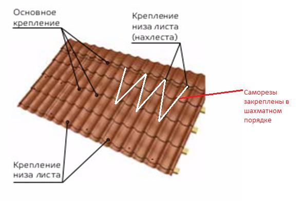 montaz-metallocherepitsi-38.jpg