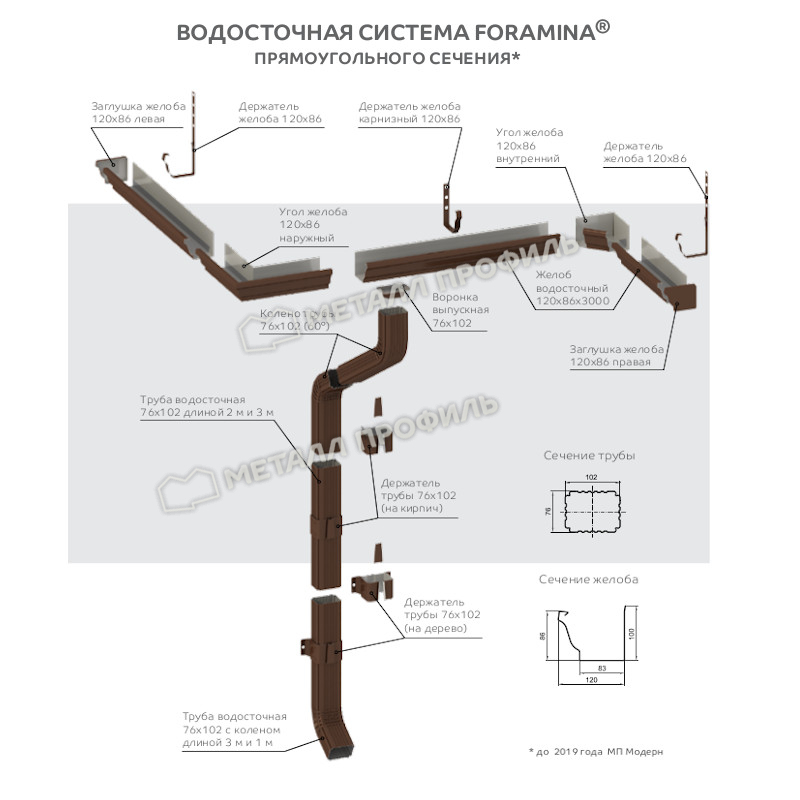 Держатель желоба 120х86 (ПО-01-8017-3) по цене 188 руб., приобрести в Нижнем Новгороде.